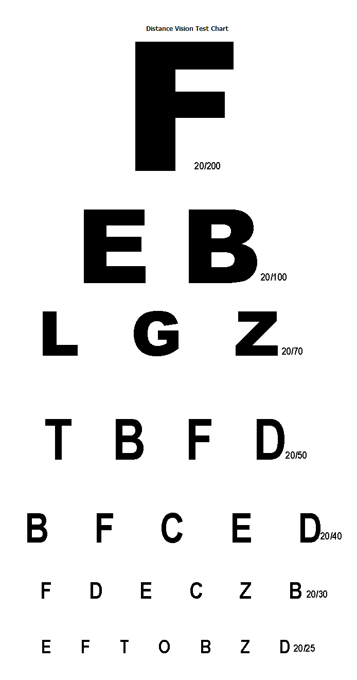Test Your Eye